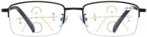 Titanium Alloy Spring Hinge Readers Eyeglasses Anti Glare Eye Strain Light Weight for Men and Women